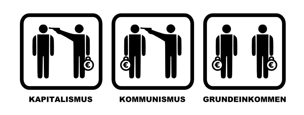 kapitalismus-kommunismus-grundeinkommen